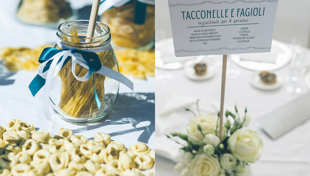 teal_wedding_tavoli